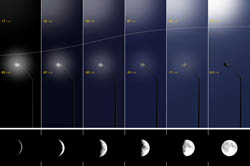 lampioni-energia-lunare-civil-twilight.jpg