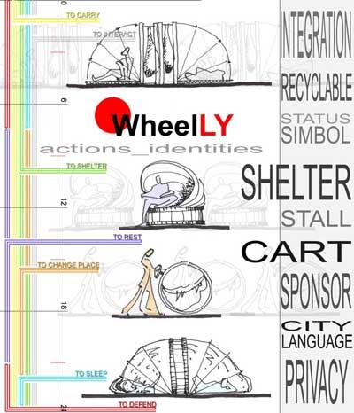 Wheelly, la ruota degli Zo-Loft