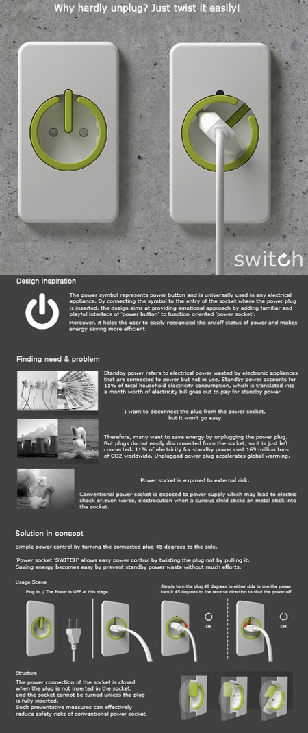 Switch di Yong-jin Kim